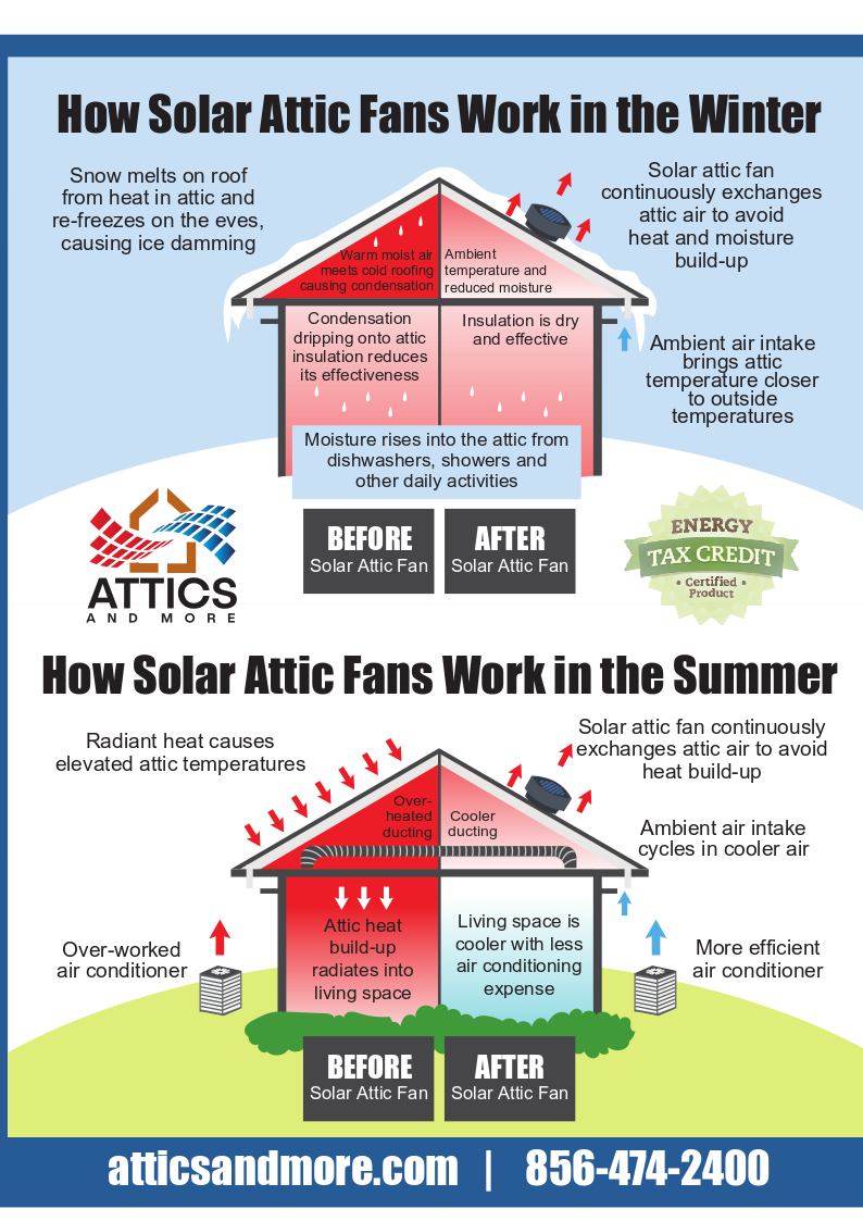 solar-fans-winter-and-summer