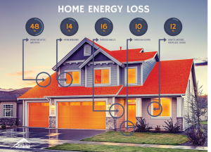home-energy-loss