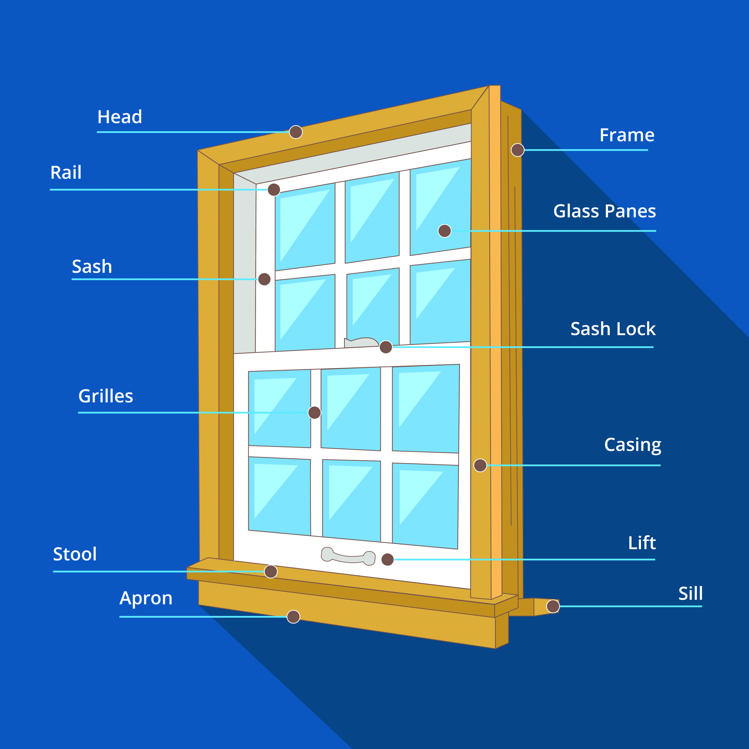 parts of a double hung window diagram